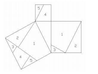 spiegare ai bambini il teorema di pitagora